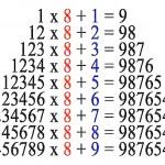 Введение в модулярную арифметику