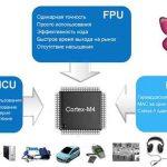ARM Cortex – M4 вычислительные возможности ( DSP, MAC , FPU , SIMD )